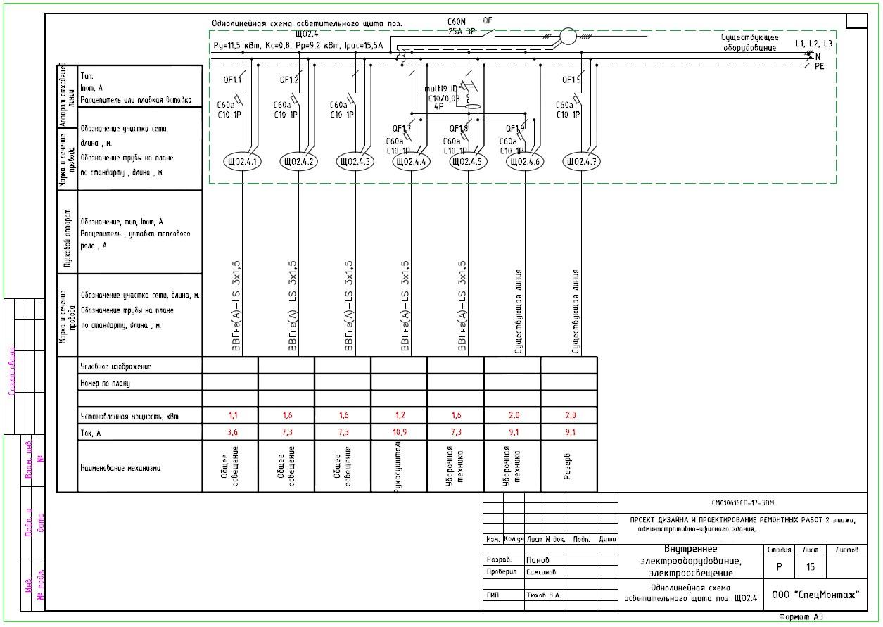 Однолинейная схема на выключатели